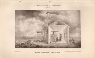 ANNUAL REPORT OF THE LIGHT-HOUSE BOARD OF THE UNITED STATES TO THE SECRETARY OF THE TREASURY for the Fiscal Year Ending June 30, 1873