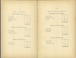 THE PRIVATE BOOK OF USEFUL ALLOYS AND MEMORANDA FOR GOLDSMITHS, JEWELLERS, ETC.